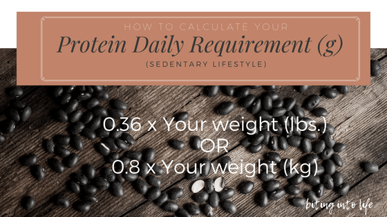 A chart to calculate your protein daily requirement for a sedentary lifestyle. Multiply your body weight in pounds by 0.36 or your body weight in kg by 0.8